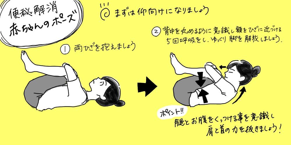 菊芋サプリと一緒に!簡単ヨガで痩せやすい身体を作ろう!